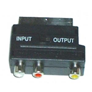 SCART -> 3 RCA Θ CR-320