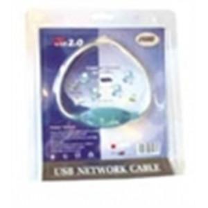 ΚΑΛΩΔΙΩΣΗ USB-LINK